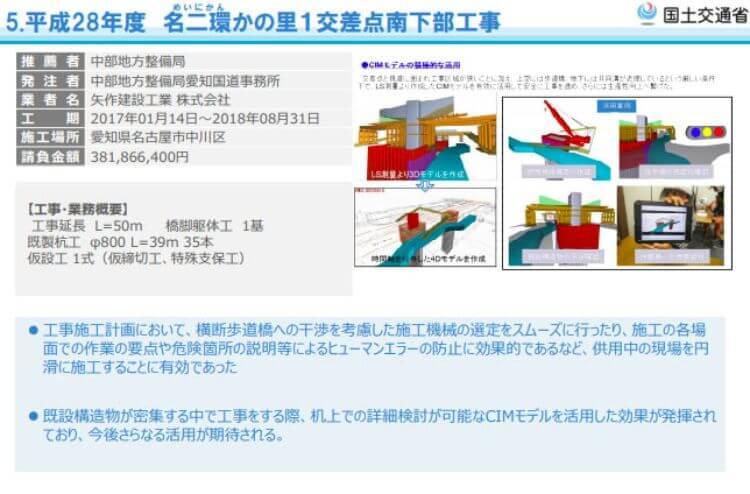 2019i-Construction大賞_14.産官連携による建設ICT総合研修拠点の形成