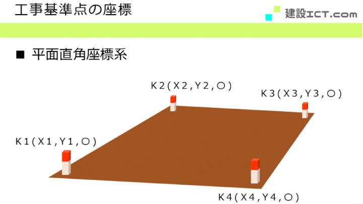 工事基準点_平面直角座標系の図