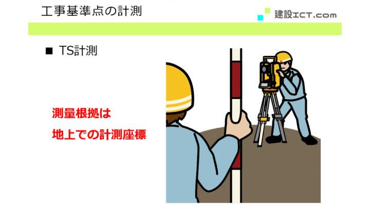 工事基準点を測量している図