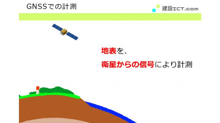 GNSSでの測量の図解
