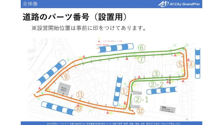 コース設置図