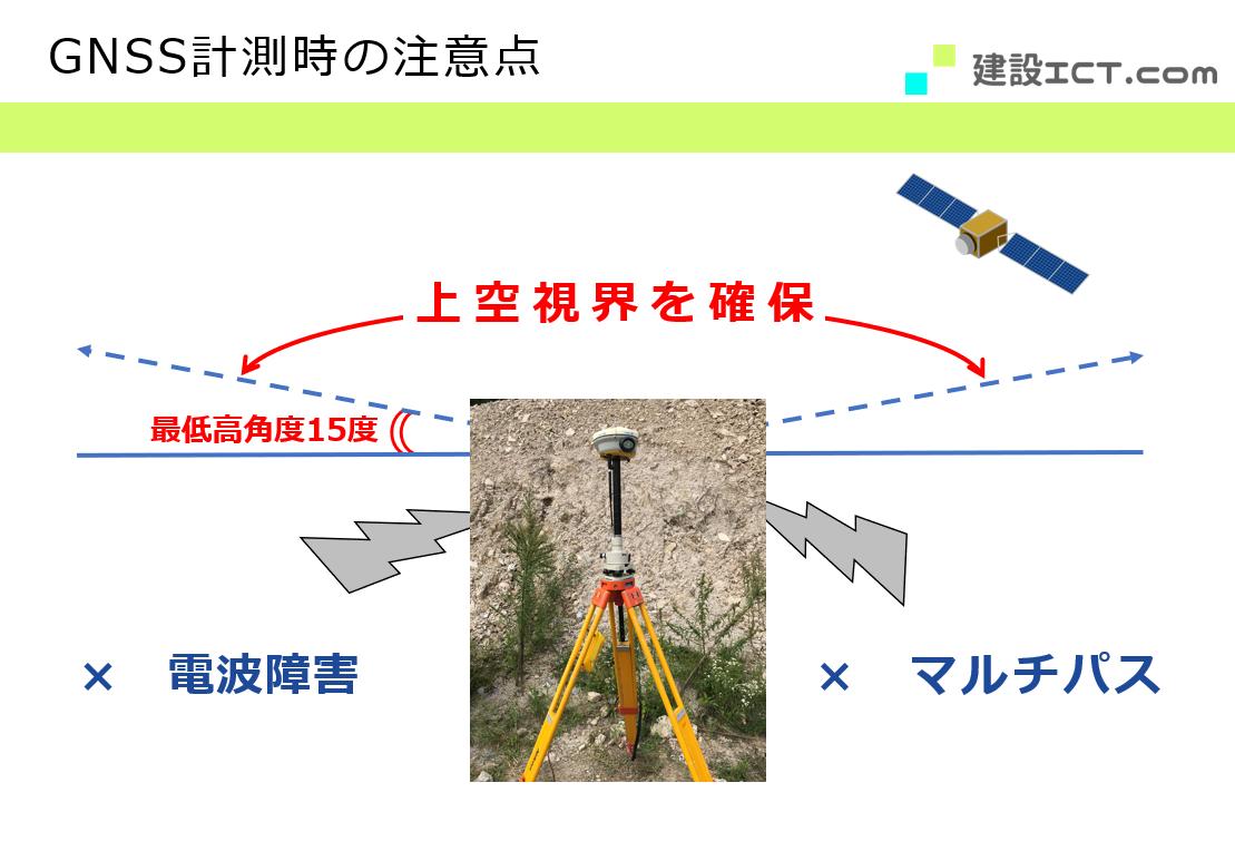 GNSS計測時の注意点の図解
